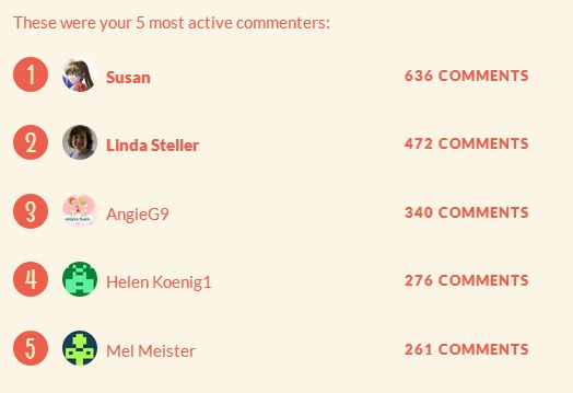 Commenting Hall of Fame