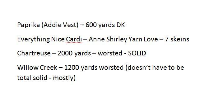 Yarn Report – Week 48, 2014